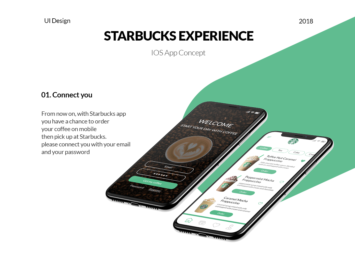 Mobile- Starbucks experience